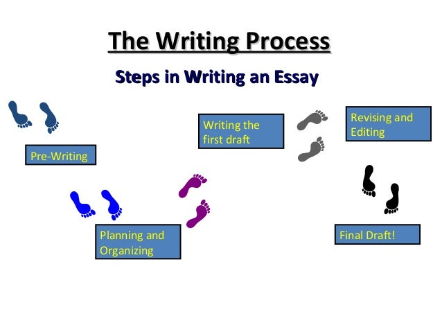 Academic writing process