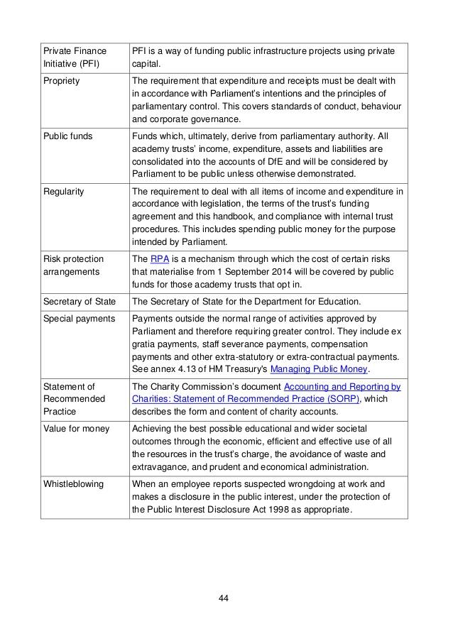 Academies Financial Handbook_2014 (UK)
