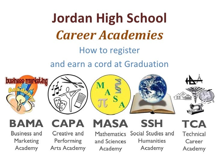Jordan High SchoolCareer Academies<br />How to register<br />and earn a cord at Graduation<br />