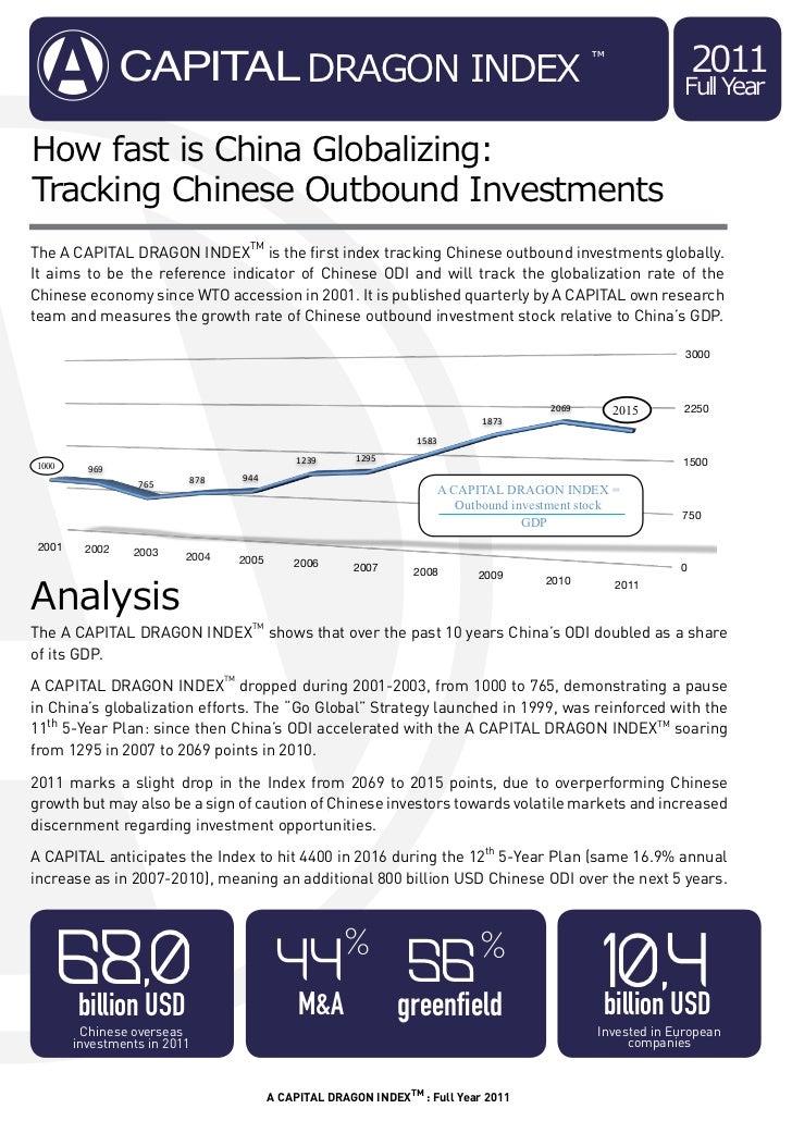 Les investissements chinois à l'étranger depuis 2010