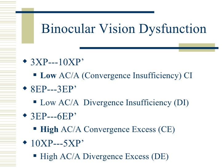Convergence Binocular Vision Binocular Vision Dysfunction