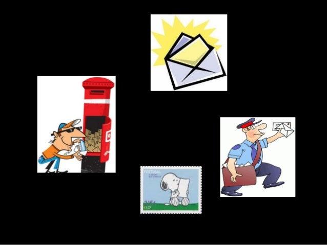 Texto utilitário - A CARTA • A carta • Intencionalidade comunicativa da carta • Tipos de carta • Estrutura da carta • Sobr...