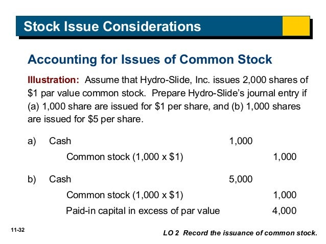 Journal entry for issuance of stock options
