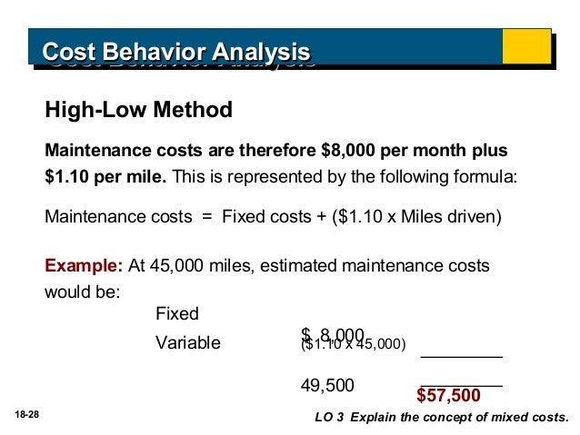 cadavieco detailing s cost formula Schlick framing's cost schlick framing's cost formula for its supplies cost is $1,720 per cadavieco detailing's cost formula for its materials and.
