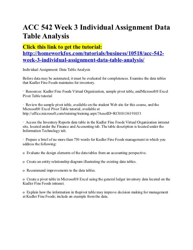 kudler fine foods data table analysis essay Kudler fine foods environmental scan and summary: kudler fine foods rondell taylor university of phoenix february 22,  data table analysis essay sample.