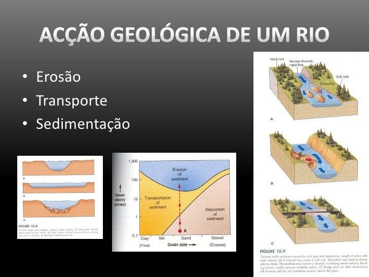 • Erosão • Transporte • Sedimentação