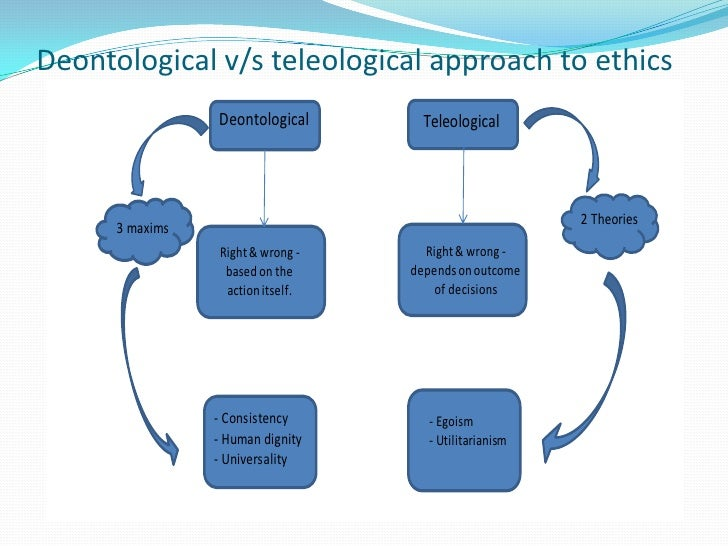 Teleology and Deontology Essay Sample