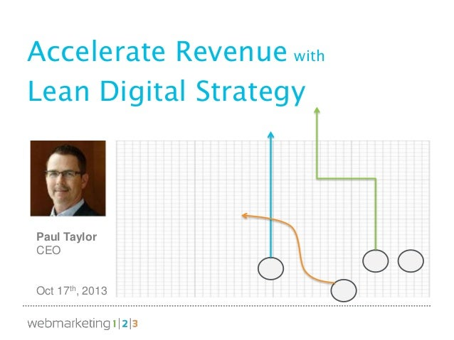 Accelerate Revenue with LEAN Digital Strategy | Webmarketing123 & Aberdeen