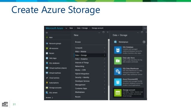 Accelerating business intelligence solutions with microsoft azure p