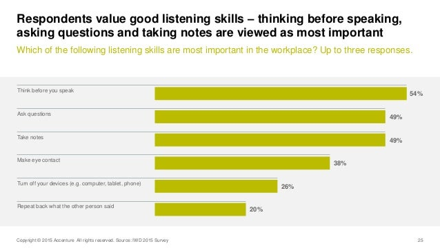 What are the last researches on listening skill?