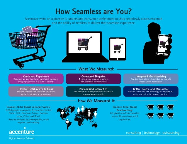 How Seamless are You?Accenture went on a journey to understand consumer preferences to shop seamlessly across channelsand ...