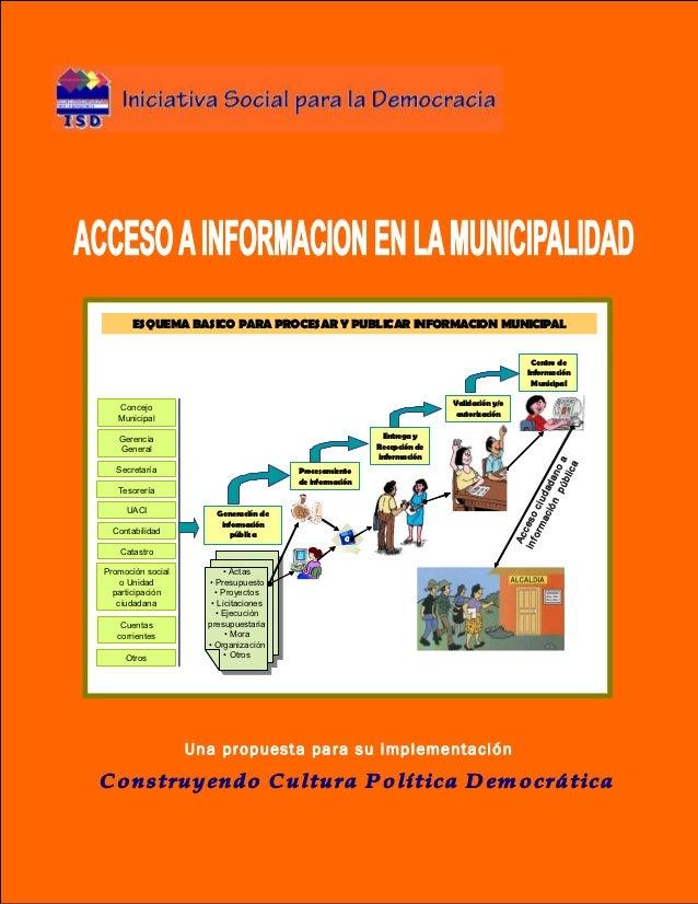 ESQUEMA BASICO PARA PROCESAR Y PUBLICAR INFORMACION MUNICIPAL                                                             ...