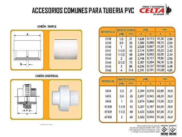 Accesorios comunes para tuberias plastica pvc y cpvc - Medidas tubos pvc ...