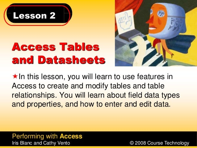 Lesson 2 Performing with Access Iris Blanc and Cathy Vento © 2008 Course Technology Access Tables and Datasheets In this ...