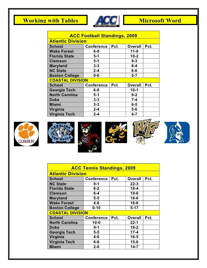 Working with Tables                              Microsoft Word                    ACC Football Standings, 2009          A...