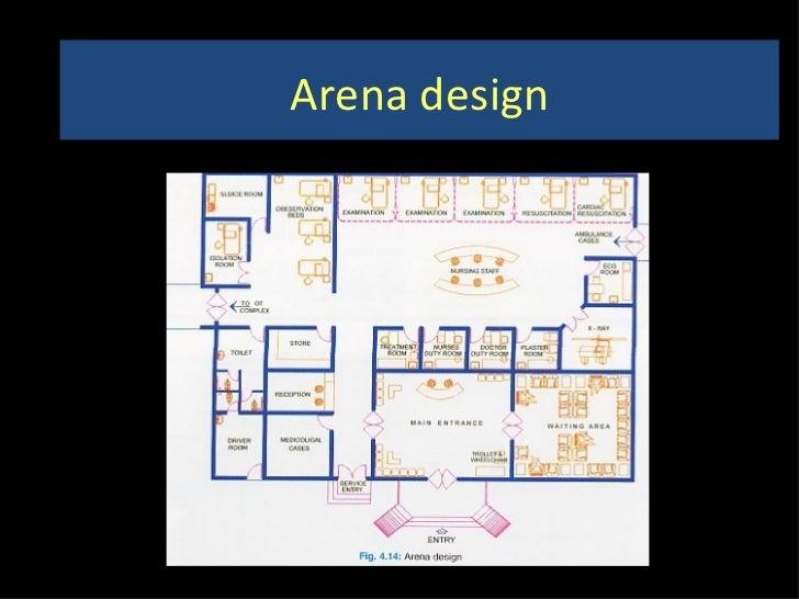 Photo Emergency Department Floor Plan Images Emergency