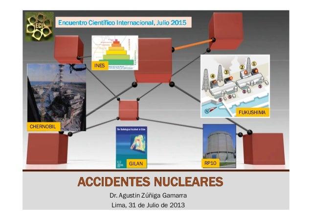 Dr. Agustin Zúñiga Gamarra Lima, 31 de Julio de 2013 CHERNOBIL FUKUSHIMA GILAN INES RP10 Encuentro Científico Internaciona...