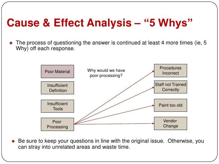 Root cause analysis tree diagram template