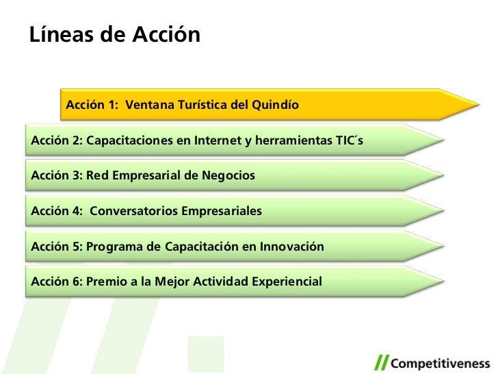 Líneas de Acción      Acción 1: Ventana Turística del QuindíoAcción 2: Capacitaciones en Internet y herramientas TIC´sAcci...