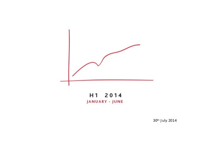 30th July 2014