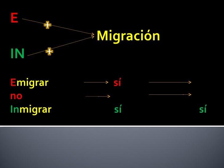 E Migración IN   E migrar  = viajar   sí   y sitio  no . In migrar =  viajar  sí   y sitio  sí