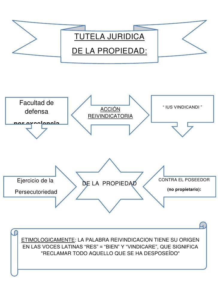 """TUTELA JURIDICA                    DE LA PROPIEDAD: Facultad de                                                    """" IUS V..."""