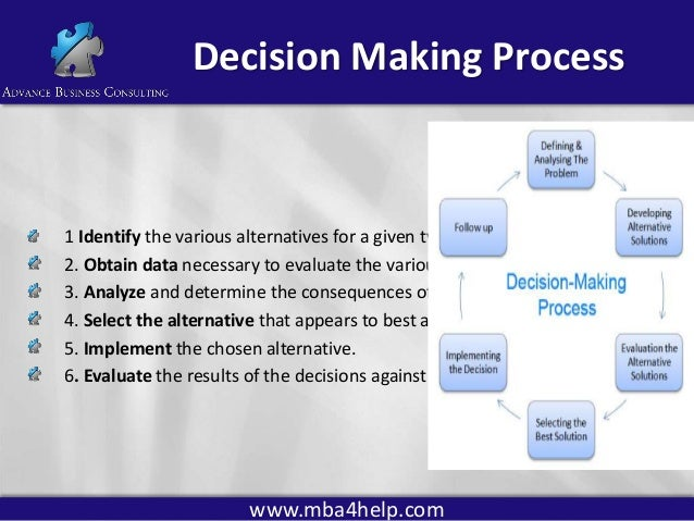accounting information in decision making Accounting for management and decision making accounting for management and decision making  information to decision makers oclassify similar transactions into useful.