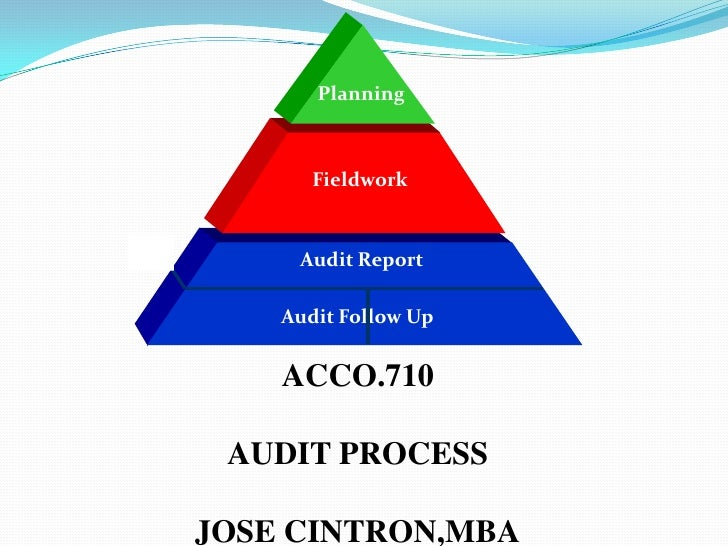 Planning<br />Fieldwork<br />Audit Report<br />Audit Follow Up<br />ACCO.710<br />AUDIT PROCESS<br />JOSE CINTRON,MBA<br />
