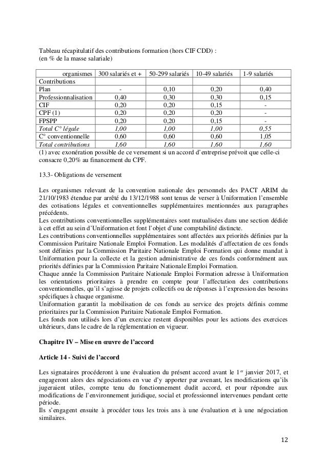 convention collective nationale pact arim