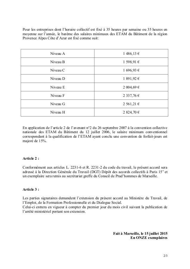 Convention collective nationale etam batiment ccmr - Grille de classification des salaires ...