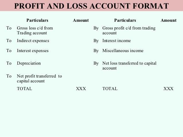 Options brokerage vergleich online