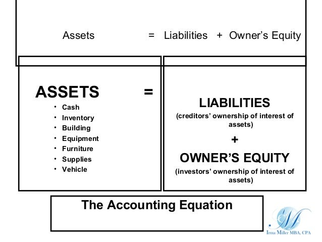 Accounting Equation Liabilities