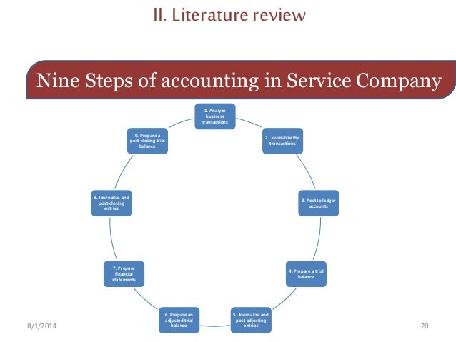 accounting cycle paper Accounting cycle steps are a series of activities beginning with journal   historically, when accounting systems existed entirely on paper, transactions  entered.