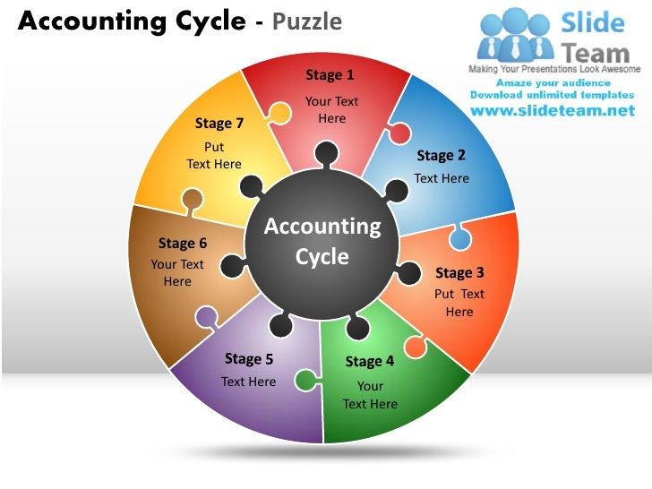 accounting cycle puzzle ppt templatesaccounting cycle   puzzle