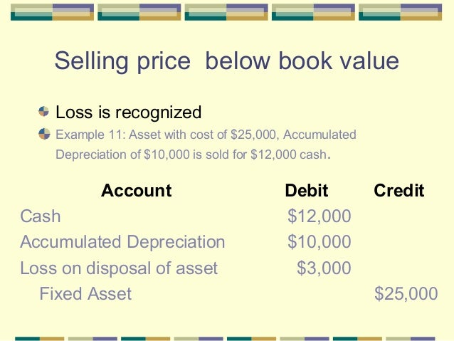 depreciation and sale of asset Therefore sale or purchase of fixed asset in accounting perspective is not same depreciation of the asset that is accounted for in accumulated depreciation.