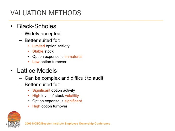 Using black scholes to value employee stock options