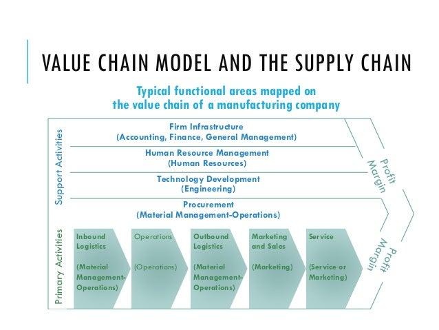 Degrees - Logistics/Supply Chain Management