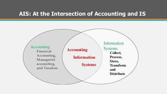 Image Result For Accounting Information Systems