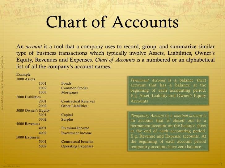 Accounts Payable Resume Sample Monstercom