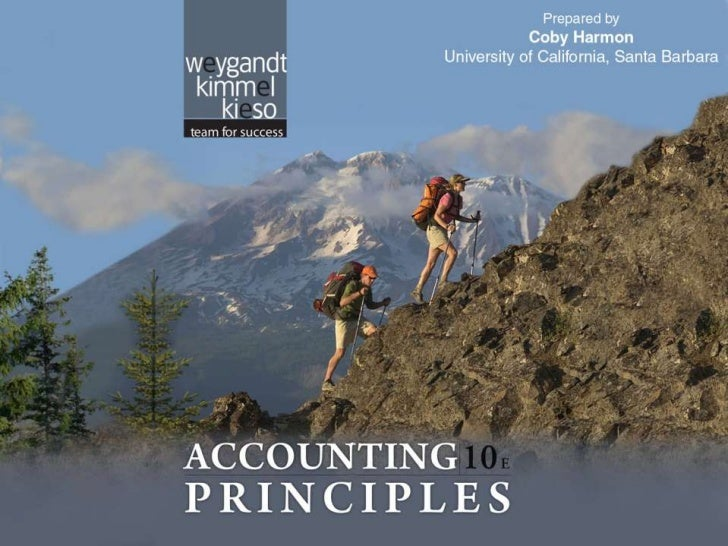 Accounting principle 2 by Mushfiqul Haque Mukit