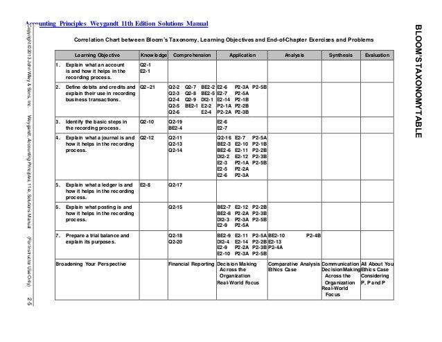 principles of mathematics 10 solutions manual pdf