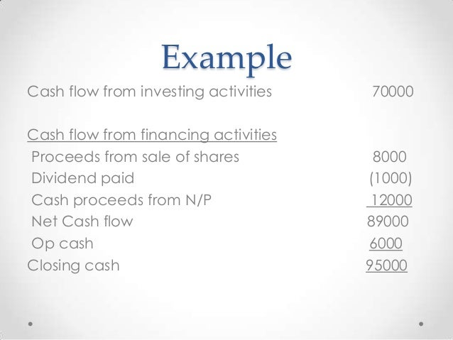 cash flow practice questions Free cash flow (fcf) is intended to measure the cash available to a company for discretionary uses after making all required cash outlays it accounts for capital expenditures and dividend payments, which are essential to the ongoing nature of the business.