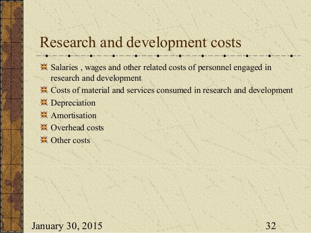 Research and development accounting treatment