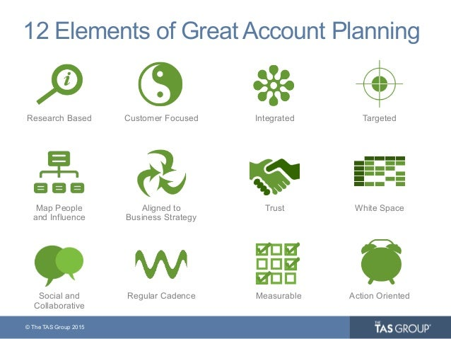 Image Result For Fundamentals Business Plan