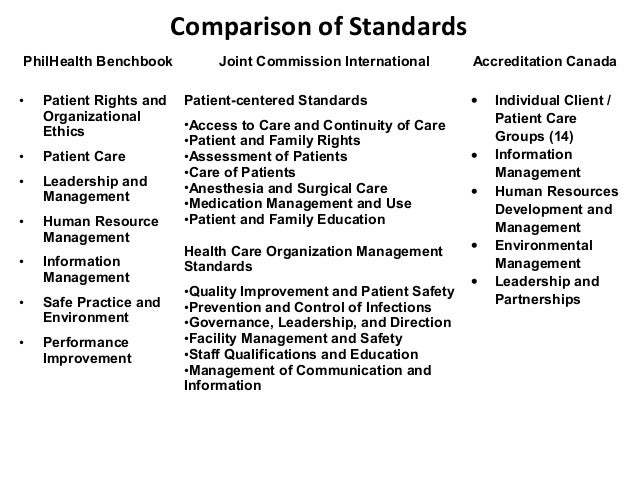 Safe administration of medication