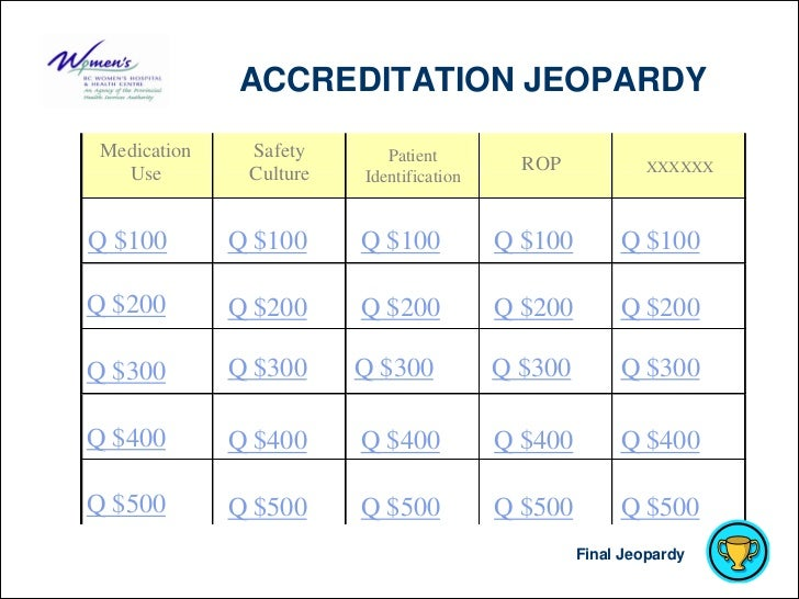 ACCREDITATION JEOPARDY Medication    Safety       Patient         ROP             XXXXXX   Use         Culture   Identific...