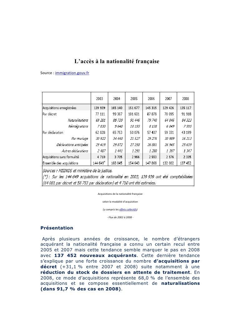 L'accès à la nationalité française<br />Source: immigration.gouv.fr<br />Acquisitions de la nationalité française<br />se...