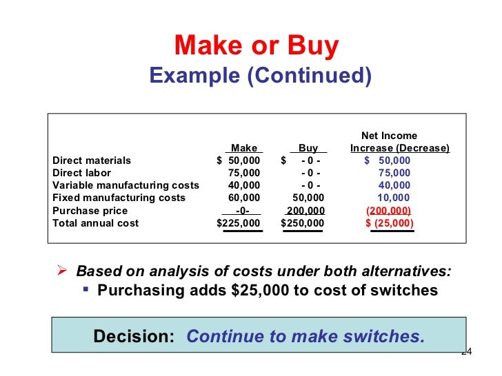 a-make-or-buy-decision-at-baxter-manufacturing-company