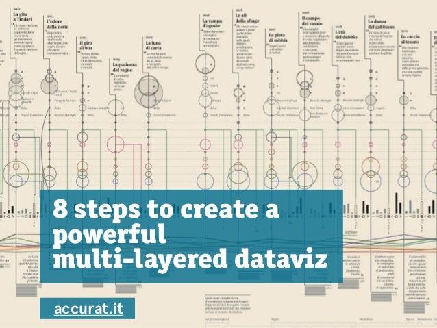 Accurat, 8 steps for powerful dataviz