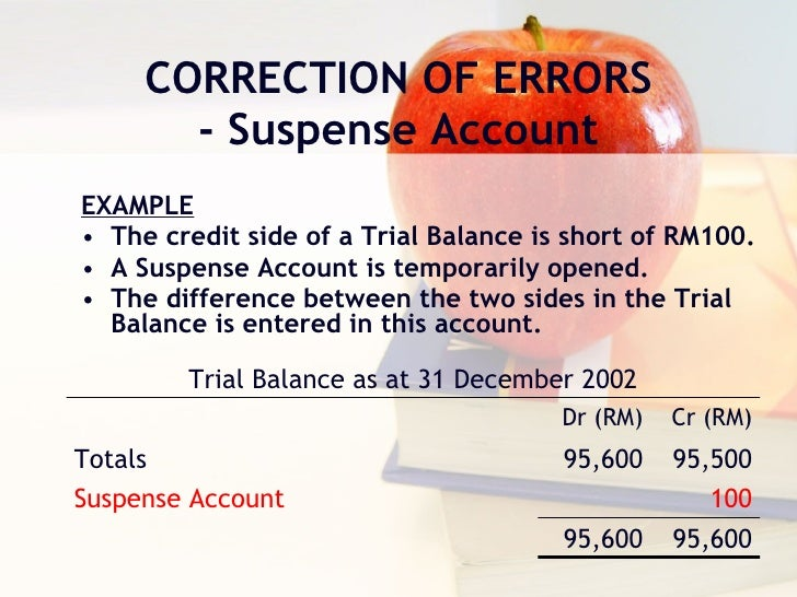 Examples of corrections
